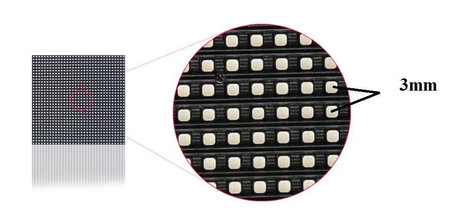 Màn hình led P3 ngoài trời là loại màn hình có các điểm ảnh cách nhau 3mm