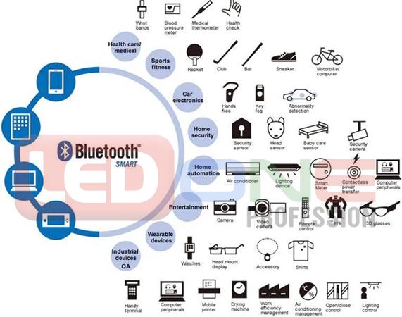 bluetooth là gì