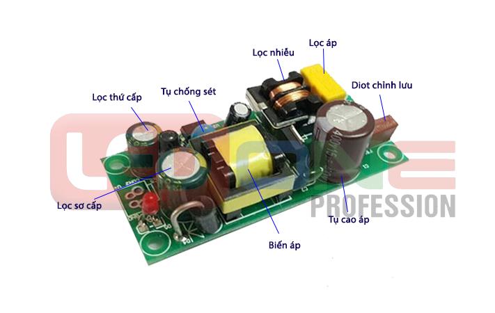 Driver LED cấu tạo là gì