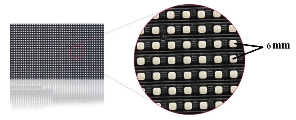 Cách lựa chọn màn hình LED