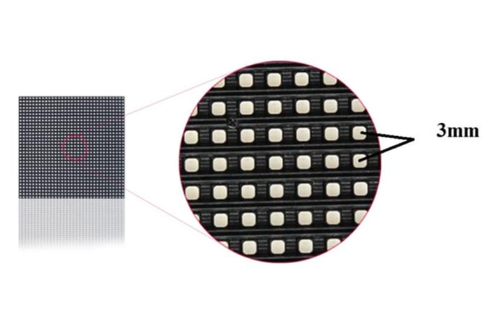 Module màn hình LED P3